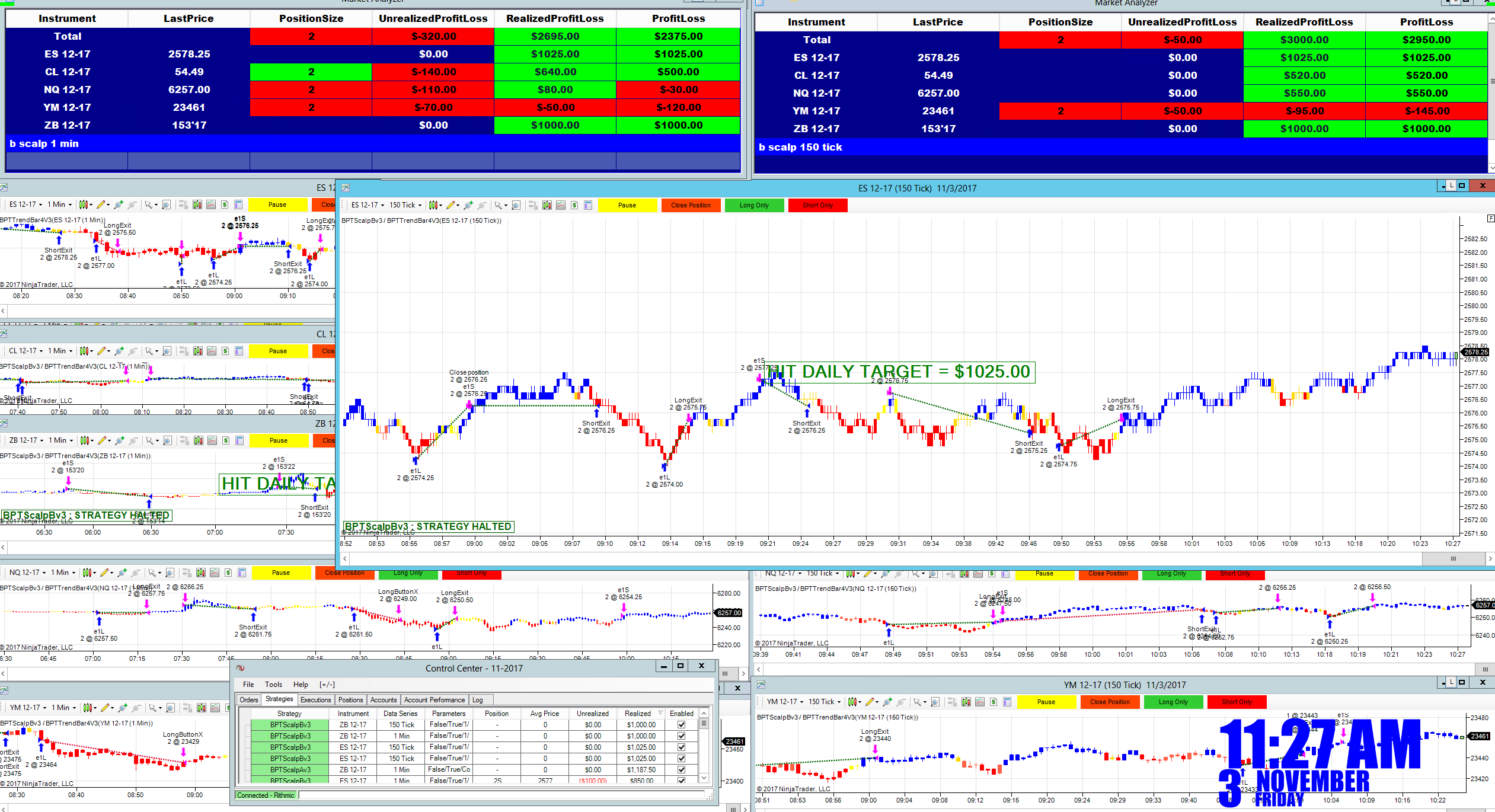 Professional stock trading system design and automation download